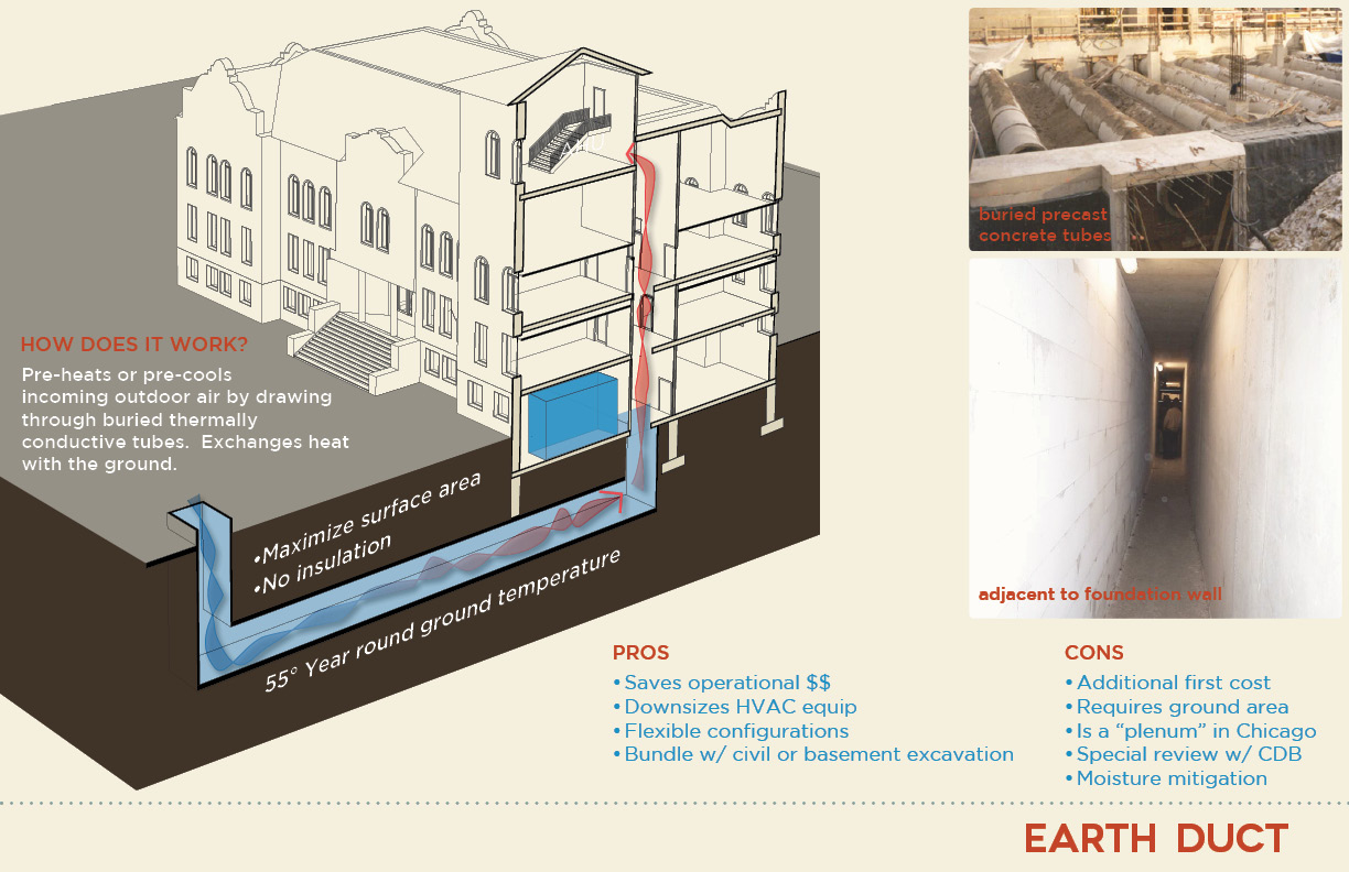 Earth Ducts in Chicago >Optimize Architecture #2E779D